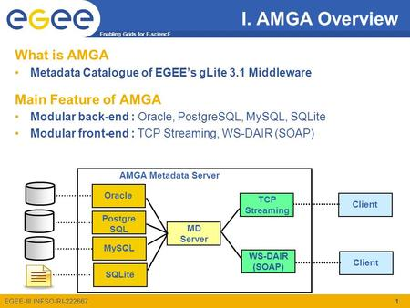 Enabling Grids for E-sciencE EGEE-III INFSO-RI-222667 1 I. AMGA Overview What is AMGA Metadata Catalogue of EGEE's gLite 3.1 Middleware Main Feature of.