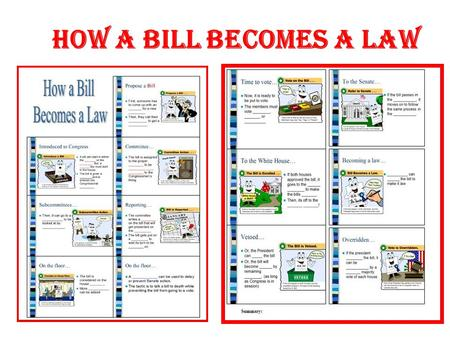 How a Bill Becomes a Law. Pair Share: If you could create any law for the United States, what would it be?