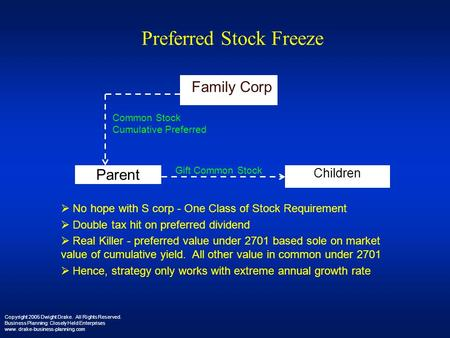 Preferred Stock Freeze Copyright 2005 Dwight Drake. All Rights Reserved. Business Planning: Closely Held Enterprises www. drake-business-planning.com Family.