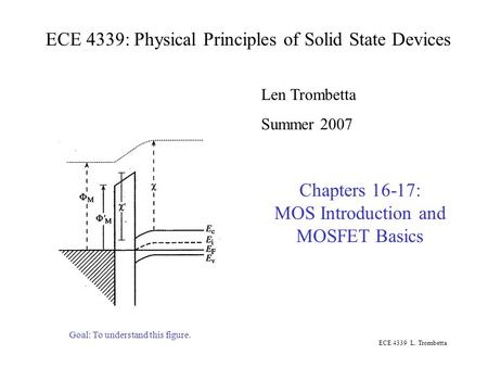 ECE 4339 L. Trombetta ECE 4339: Physical Principles of Solid State Devices Len Trombetta Summer 2007 Chapters 16-17: MOS Introduction and MOSFET Basics.