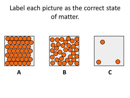 Label each picture as the correct state of matter. ABC.
