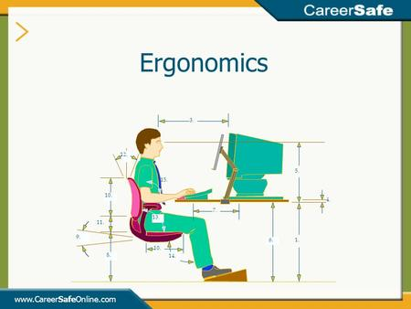 Ergonomics www.CareerSafeOnline.com 5. 3. 1. 7. 14. 10. 11. 9. 12. 13. 15. 8. 6. 4. INSTRUCTOR'S NOTES: This presentation is designed to assist trainers.