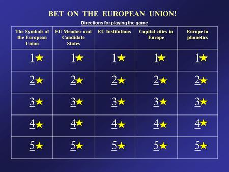 BET ON THE EUROPEAN UNION! The Symbols of the European Union EU Member and Candidate States EU InstitutionsCapital cities in Europe Europe in phonetics.