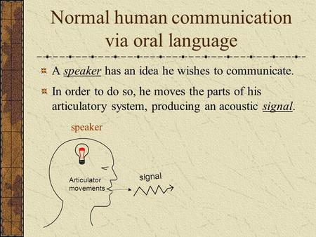 Normal human communication via oral language A speaker has an idea he wishes to communicate. speaker Articulator movements In order to do so, he moves.
