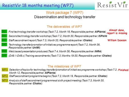 ResistVir 18 months meeting (WP7) Work package 7 (WP7) Dissemination and technology transfer The deliverables of WP7 D21 First technology transfer workshop.