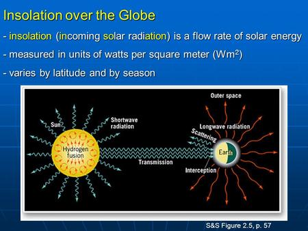 Insolation over the Globe - insolation (incoming solar radiation) is a flow rate of solar energy - measured in units of watts per square meter (Wm 2 )