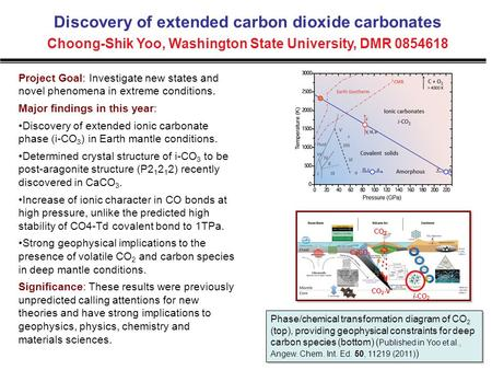 Discovery of extended carbon dioxide carbonates Choong-Shik Yoo, Washington State University, DMR 0854618 Project Goal: Investigate new states and novel.