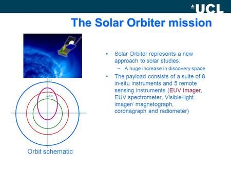 The Solar Orbiter mission Solar Orbiter represents a new approach to solar studies. –A huge increase in discovery space The payload consists of a suite.