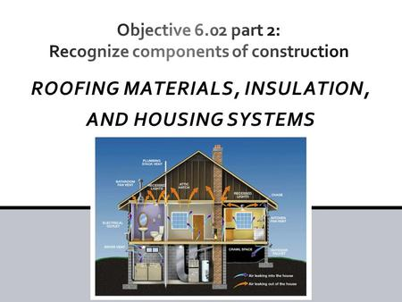 ROOFING MATERIALS, INSULATION, AND HOUSING SYSTEMS.