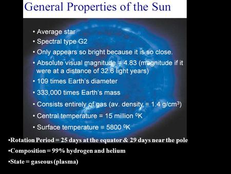 Rotation Period = 25 days at the equator & 29 days near the pole Composition = 99% hydrogen and helium State = gaseous (plasma)