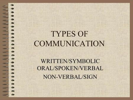 TYPES OF COMMUNICATION WRITTEN/SYMBOLIC ORAL/SPOKEN/VERBAL NON-VERBAL/SIGN.