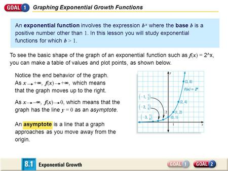 Graphing Exponential Growth Functions An exponential function involves the expression b x where the base b is a positive number other than 1. In this lesson.