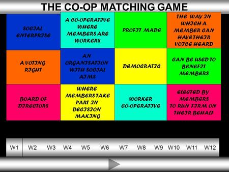 10 THE CO-OP MATCHING GAME THE CO-OP MATCHING GAME W1W2W3W4W5W6W7W8W9W10W11W12 DEMOCRATIC ELECTED BY MEMBERS TO RUN FIRM ON THEIR BEHALF WORKER CO-OPERATIVE.