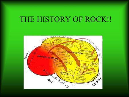 THE HISTORY OF ROCK!!. ROCKABILLY All these famous people in these slides are rockabillities.