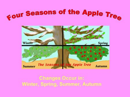 Changes Occur in: Winter, Spring, Summer, Autumn.