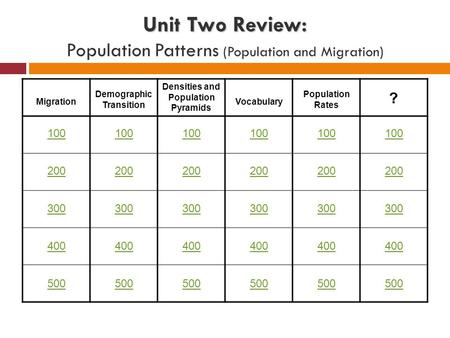 Unit Two Review: Unit Two Review: Population Patterns (Population and Migration) 100 Demographic Transition 100 MigrationVocabulary 100 Densities and Population.