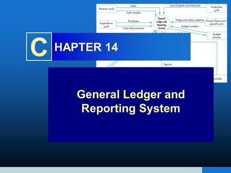 C HAPTER 14 General Ledger and Reporting System. INTRODUCTION Questions to be addressed in this chapter include: –What information processing operations.