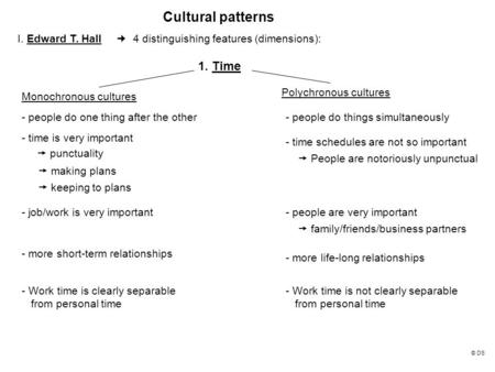 Cultural patterns 1. Time I. Edward T. Hall 
