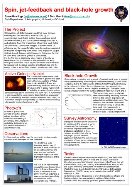 Spin, jet-feedback and black-hole growth Steve Rawlings & Tom Mauch Sub-Department.