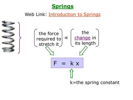 Springs Web Link: Introduction to SpringsIntroduction to Springs the force required to stretch it  the change in its length F = k x k=the spring constant.
