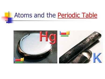 Atoms and the Periodic TablePeriodic Table. Kinds of Matter Elements: Made of only one type of atom – if the substance isn't in it's very own box on the.
