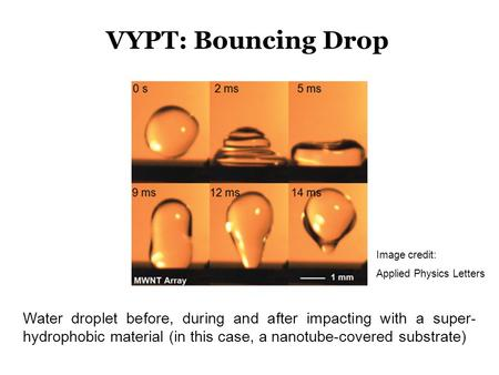 VYPT: Bouncing Drop Water droplet before, during and after impacting with a super- hydrophobic material (in this case, a nanotube-covered substrate) Image.