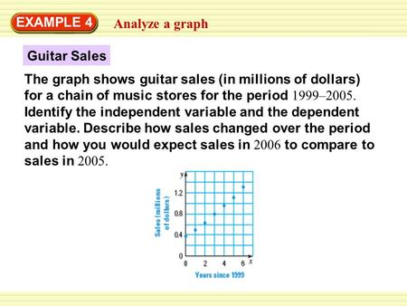 Analyze a graph EXAMPLE 4 The graph shows guitar sales (in millions of dollars) for a chain of music stores for the period 1999–2005. Identify the independent.