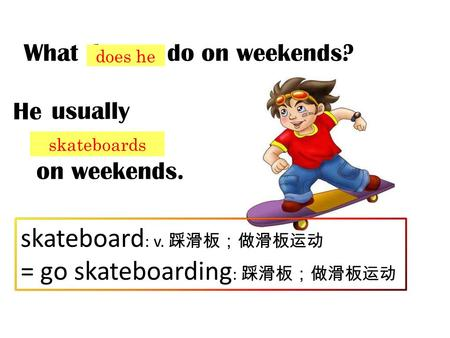 What do you do on weekends? I usually … on weekends. skateboard skateboard : v. 踩滑板;做滑板运动 = go skateboarding : 踩滑板;做滑板运动 does he skateboards He.