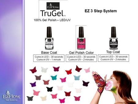 EZ 3 Step System 100% Gel Polish – LED/UV Base Coat Gel Polish Color Top Coat Cures in LED – 30 seconds Cures in UV – 1 minute Cures in LED – 30 seconds.