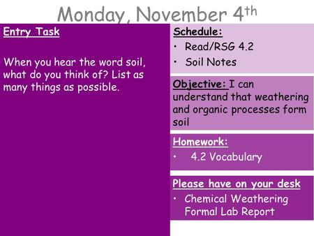 Monday, November 4 th Entry Task When you hear the word soil, what do you think of? List as many things as possible. Schedule: Read/RSG 4.2 Soil Notes.