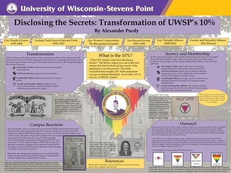 Lesbian Task Force of Stevens Point 1976-1977 Ten Percent Society 1991-1999 Gay/Straight Alliance 2000-2010 Gender and Sexuality Alliance 2011-Present.