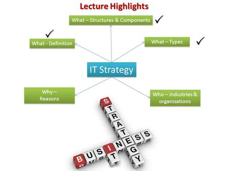 IT Strategy What - Definition Why – Reasons Why – Reasons What – Structures & Components What – Types Who – industries & organisations Lecture Highlights.