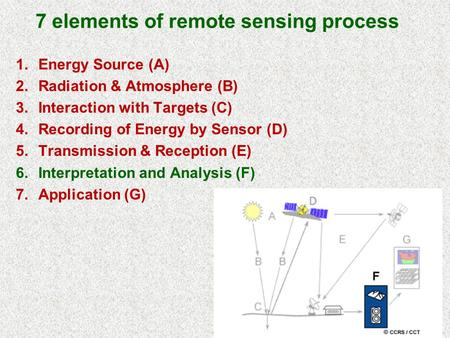 7 elements of remote sensing process 1.Energy Source (A) 2.Radiation & Atmosphere (B) 3.Interaction with Targets (C) 4.Recording of Energy by Sensor (D)