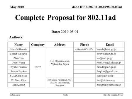 Doc.: IEEE 802.11-10-0498-00-00ad Submission May 2010 Hiroshi Harada, NICTSlide 1 Complete Proposal for 802.11ad Date: 2010-05-01 Authors: NameCompanyAddressPhoneEmail.