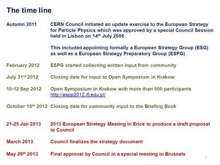 The time line Autumn 2011CERN Council initiated an update exercise to the European Strategy for Particle Physics which was approved by a special Council.
