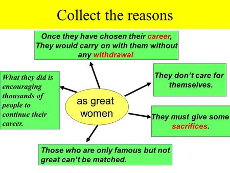 Collect the reasons as great women They don't care for themselves. They must give some sacrifices. Once they have chosen their career, They would carry.