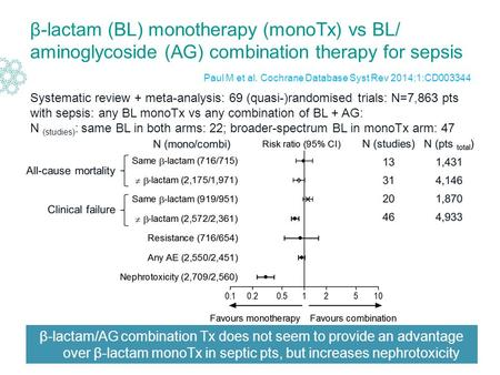 Systematic review + meta-analysis: 69 (quasi-)randomised trials: N=7,863 pts with sepsis: any BL monoTx vs any combination of BL + AG: N (studies) : same.