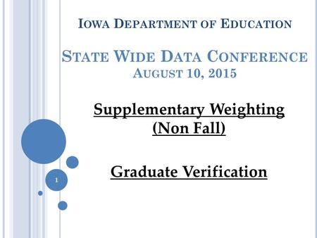 I OWA D EPARTMENT OF E DUCATION S TATE W IDE D ATA C ONFERENCE A UGUST 10, 2015 Supplementary Weighting (Non Fall) Graduate Verification 1.