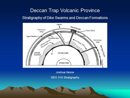 Deccan Trap Volcanic Province Stratigraphy of Dike Swarms and Deccan Formations Joshua Vance GEO 310 Stratigraphy.
