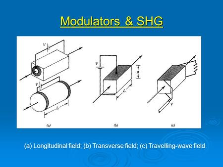 Modulators & SHG (a) Longitudinal field; (b) Transverse field; (c) Travelling-wave field.