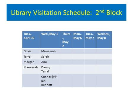 Library Visitation Schedule: 2 nd Block Tues., April 30 Wed.,May 1Thurs., May 2 Mon., May 6 Tues., May 7 Wednes., May 8 OliviaMuneerah TerralSarah MorganAnu.