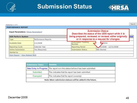 Submission Status December 2009 46 Submission Status: Describes the status of the UDS report while it is being prepared, reviewed, or revised, either originally.
