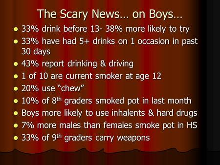 The Scary News… on Boys… 33% drink before 13- 38% more likely to try 33% drink before 13- 38% more likely to try 33% have had 5+ drinks on 1 occasion in.