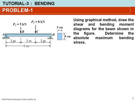  2005 Pearson Education South Asia Pte Ltd TUTORIAL-3 : BENDING 1 Using graphical method, draw the shear and bending moment diagrams for the beam shown.