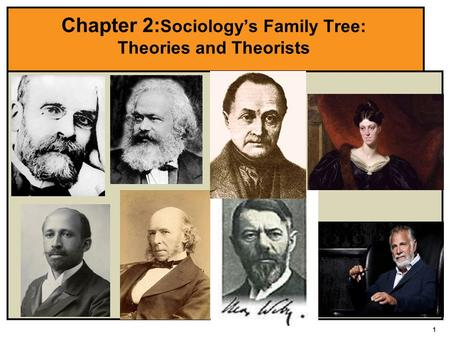 Chapter 2:Sociology's Family Tree: Theories and Theorists