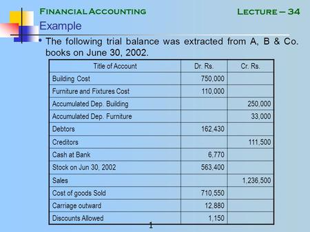 Financial Accounting 1 Lecture – 34 Example The following trial balance was extracted from A, B & Co. books on June 30, 2002. Title of AccountDr. Rs.Cr.