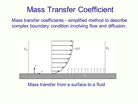 Mass transfer coefficients - simplified method to describe complex boundary condition involving flow and diffusion. Mass transfer from a surface to a fluid.