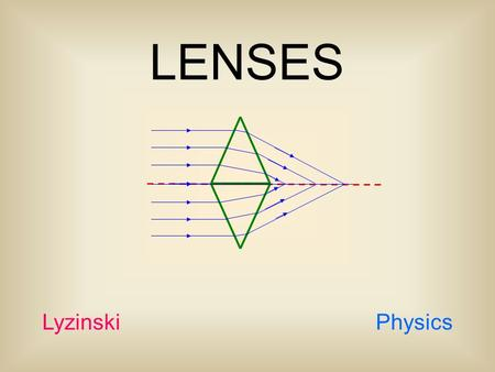 LENSES Lyzinski Physics. Light Speeds When traveling through a vacuum, light travels at 3 x 10 8 m/s. This is the fastest light ever travels. We shall.