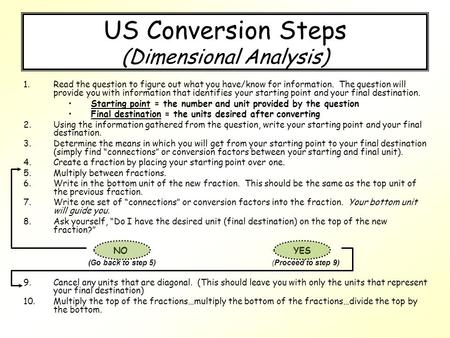 US Conversion Steps (Dimensional Analysis) 1.Read the question to figure out what you have/know for information. The question will provide you with information.