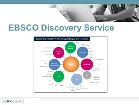 EBSCO Discovery Service. Discovery Background –Quickly –By small development teams –Using rudimentary relevance algorithms built around searching article.